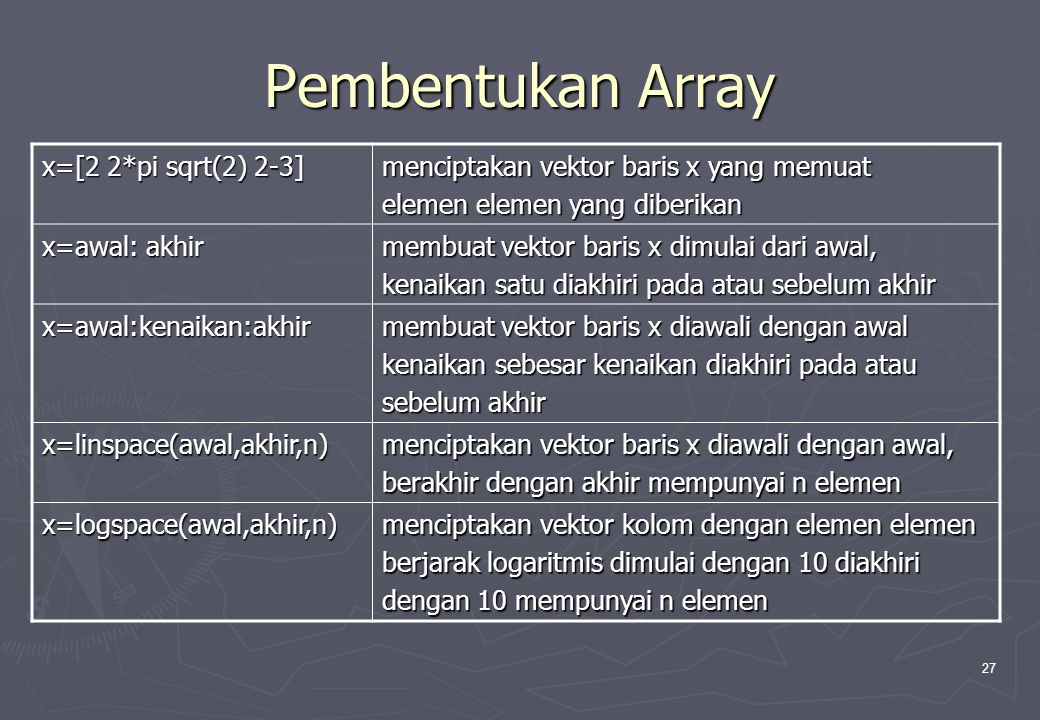 Pembentukan Array x=[2 2*pi sqrt(2) 2-3]
